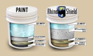 ingredients of Rhino Shield